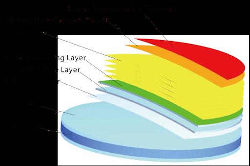 Bơm edwards được sử dụng trong công nghệ phủ quang học